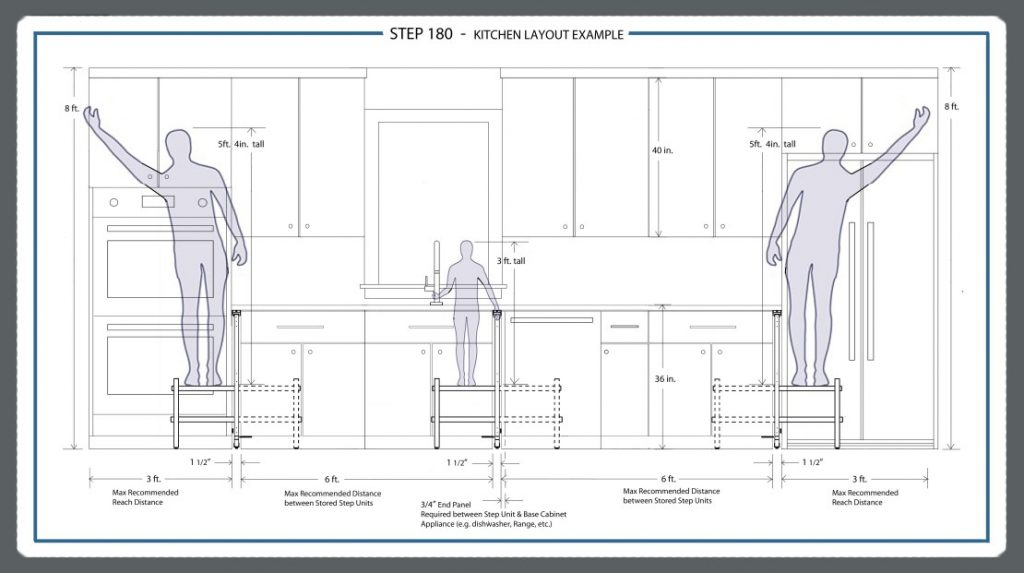 Step 180 Specs Design Example 3 copy